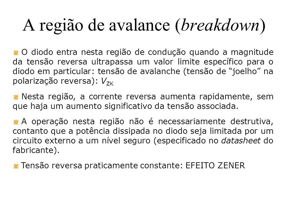 A região de avalance (breakdown)
