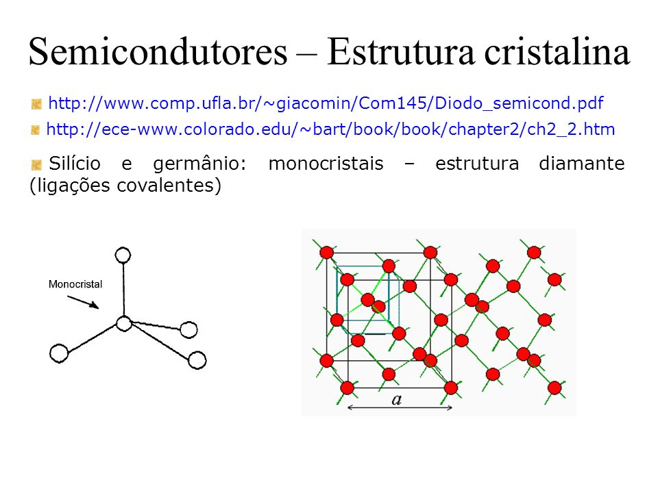 Semicondutores – Estrutura cristalina