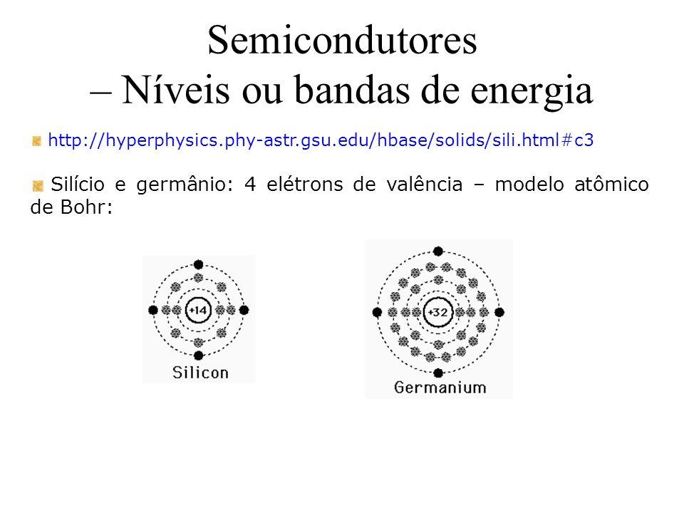 Semicondutores – Níveis ou bandas de energia
