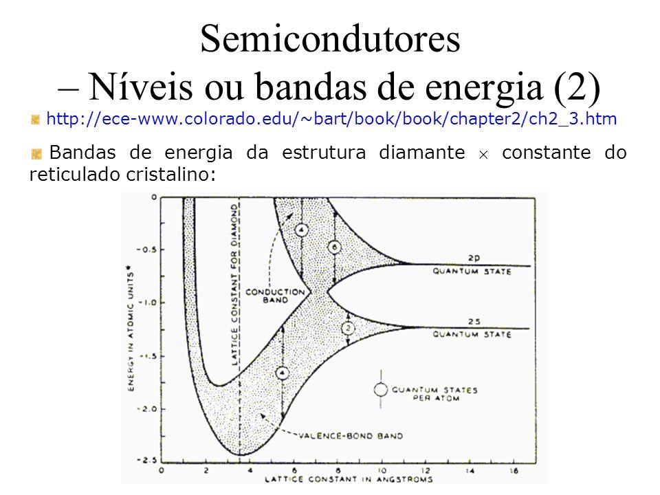 Semicondutores – Níveis ou bandas de energia (2)