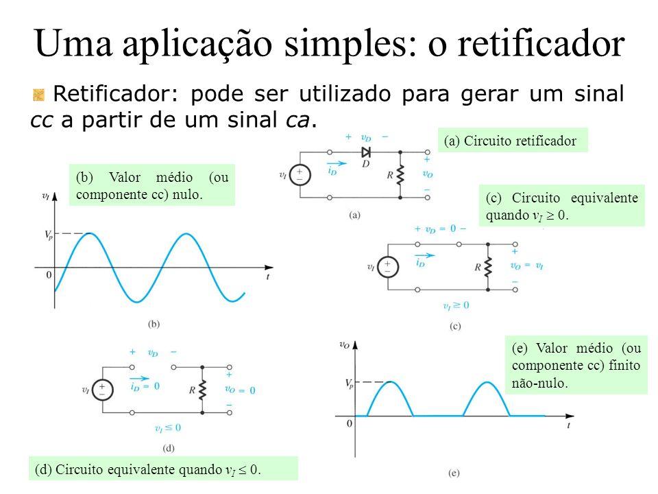 Uma aplicação simples: o retificador