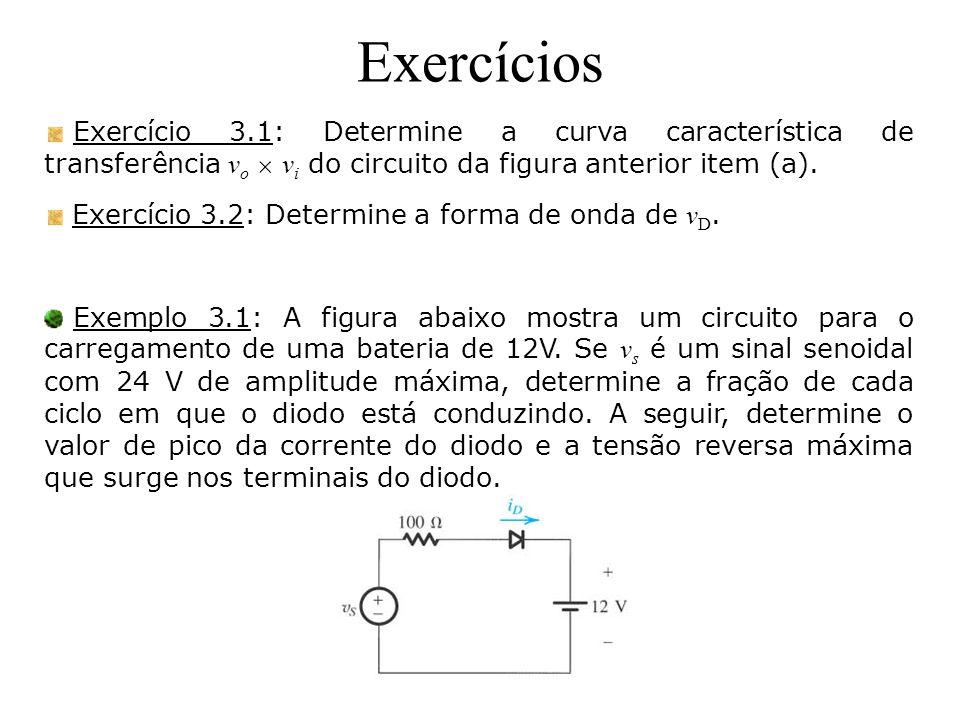 Exercícios Exercício 3.1: Determine a curva característica de transferência vo  vi do circuito da figura anterior item (a).