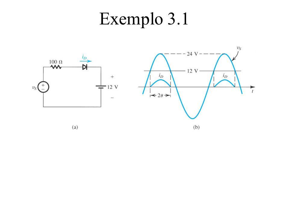 Exemplo 3.1