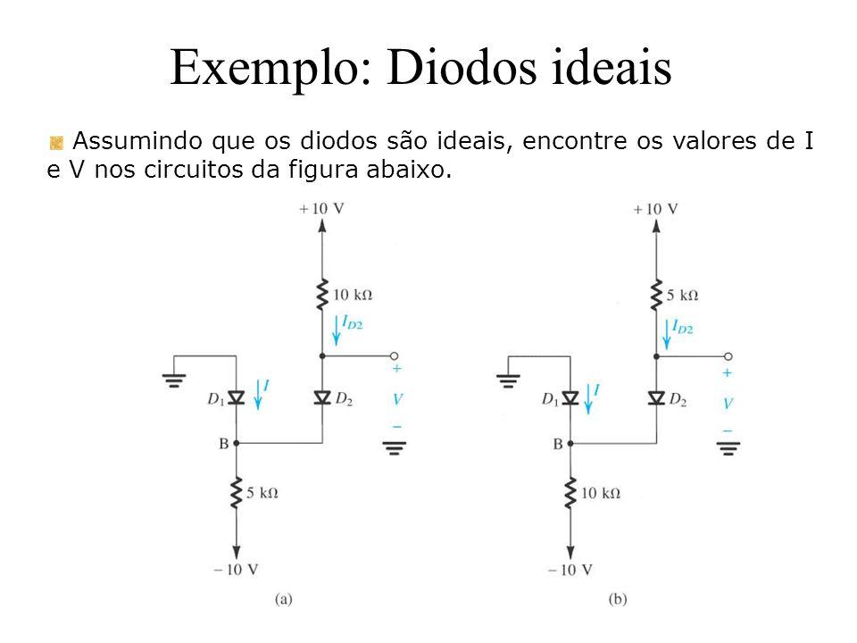 Exemplo: Diodos ideais