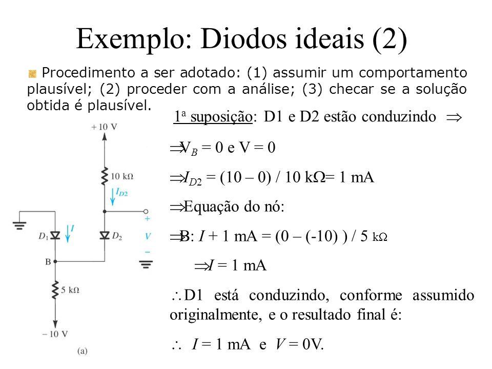 Exemplo: Diodos ideais (2)