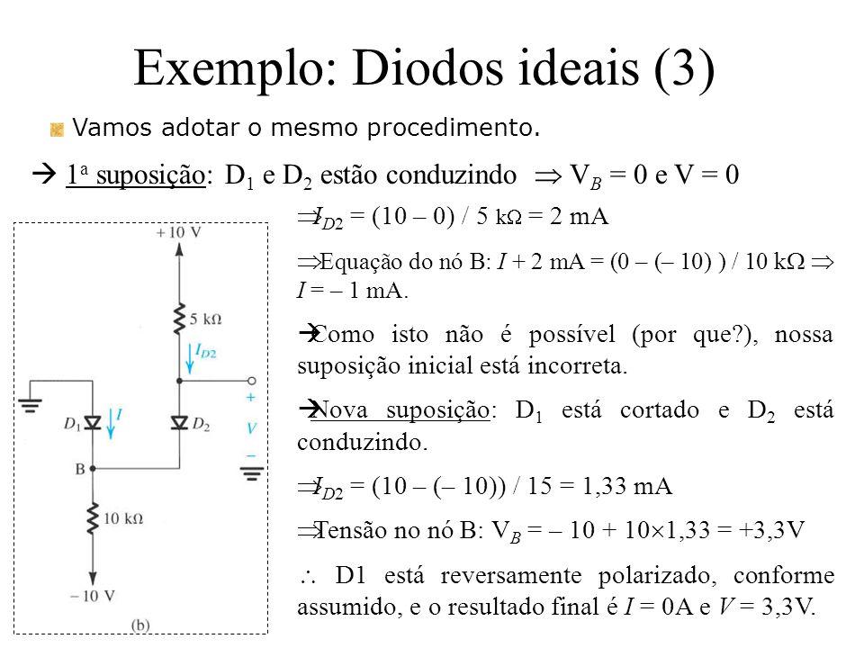 Exemplo: Diodos ideais (3)