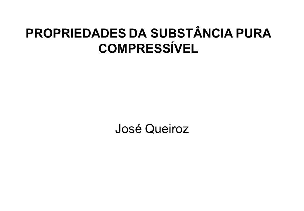 PROPRIEDADES DA SUBSTÂNCIA PURA COMPRESSÍVEL