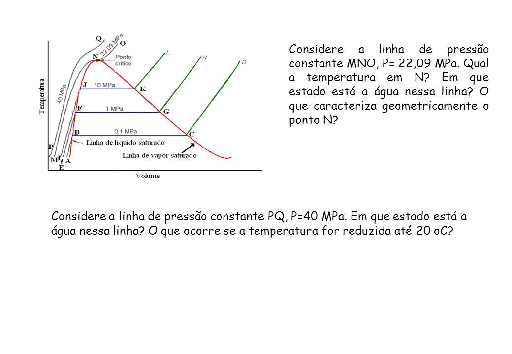 Considere a linha de pressão constante MNO, P= 22,09 MPa