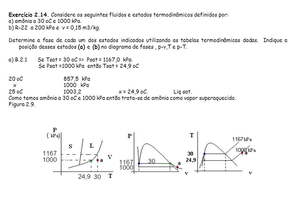 Exercício 2.14. Considere os seguintes fluidos e estados termodinâmicos definidos por: