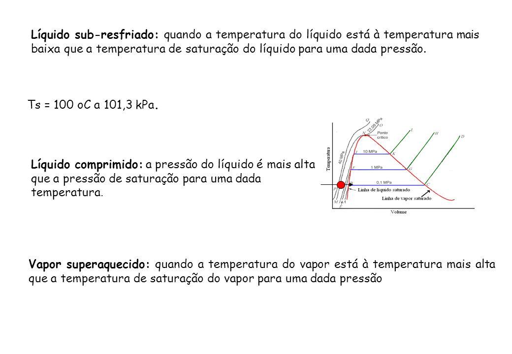 Líquido sub-resfriado: quando a temperatura do líquido está à temperatura mais baixa que a temperatura de saturação do líquido para uma dada pressão.