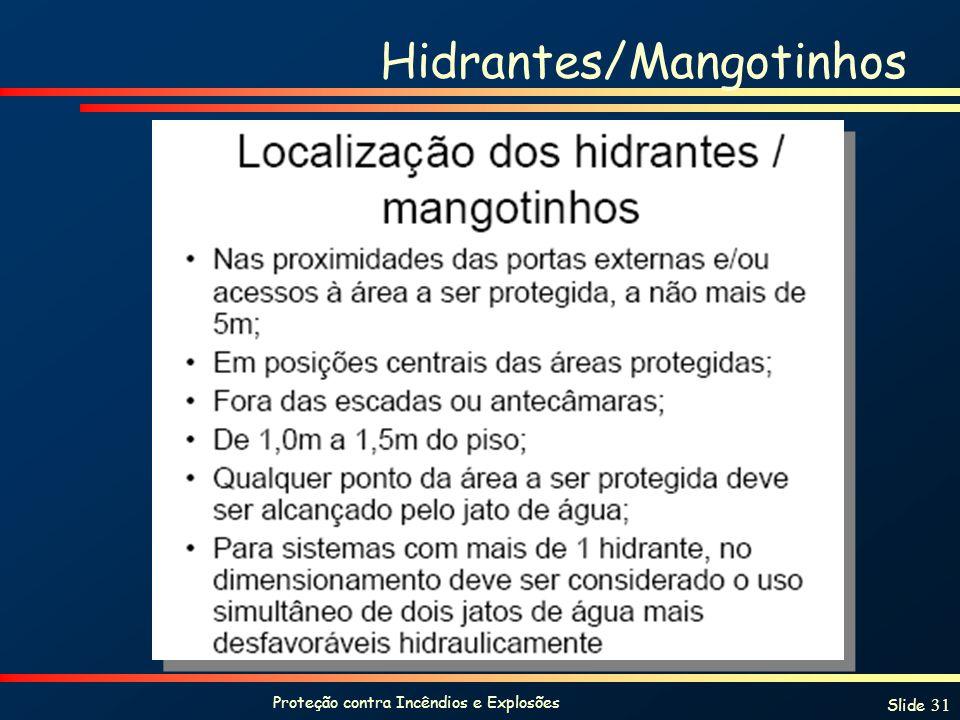 Hidrantes/Mangotinhos