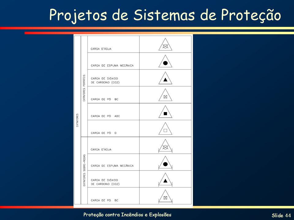 Projetos de Sistemas de Proteção
