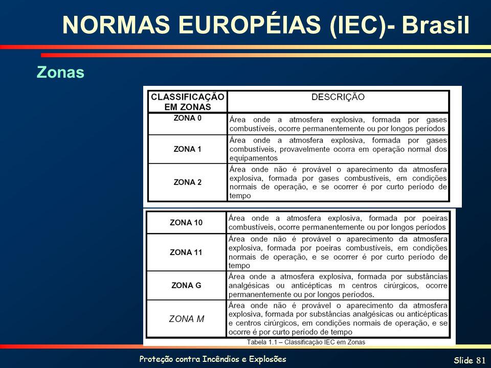 NORMAS EUROPÉIAS (IEC)- Brasil