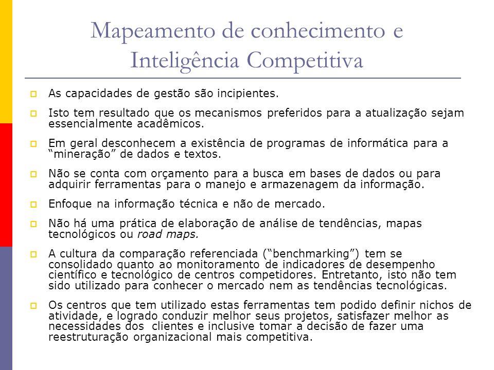 Mapeamento de conhecimento e Inteligência Competitiva