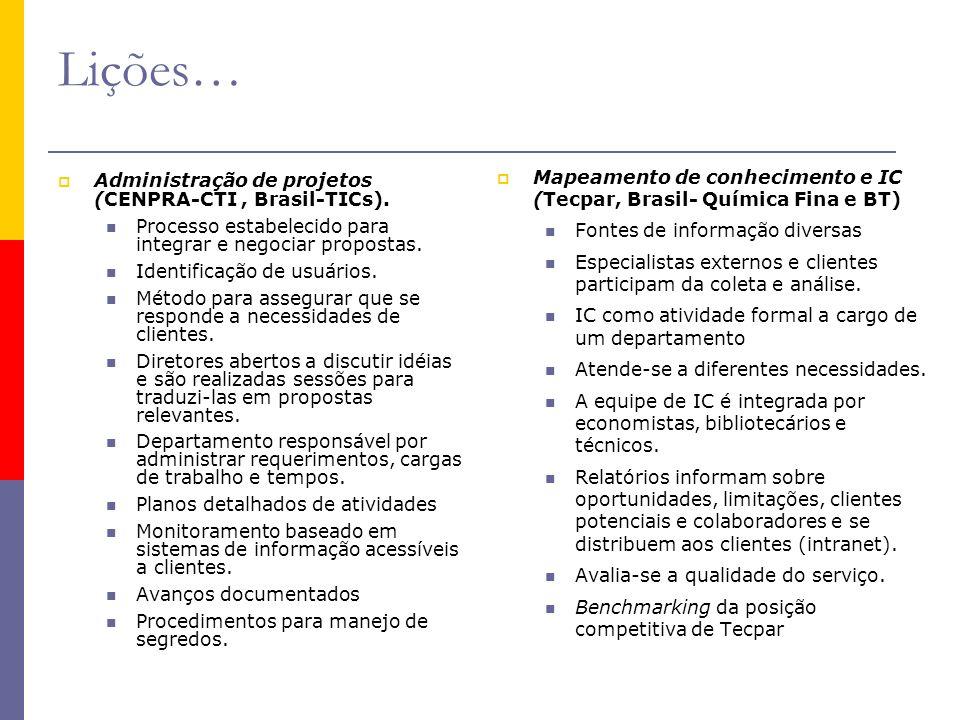 Lições… Mapeamento de conhecimento e IC (Tecpar, Brasil- Química Fina e BT) Fontes de informação diversas.