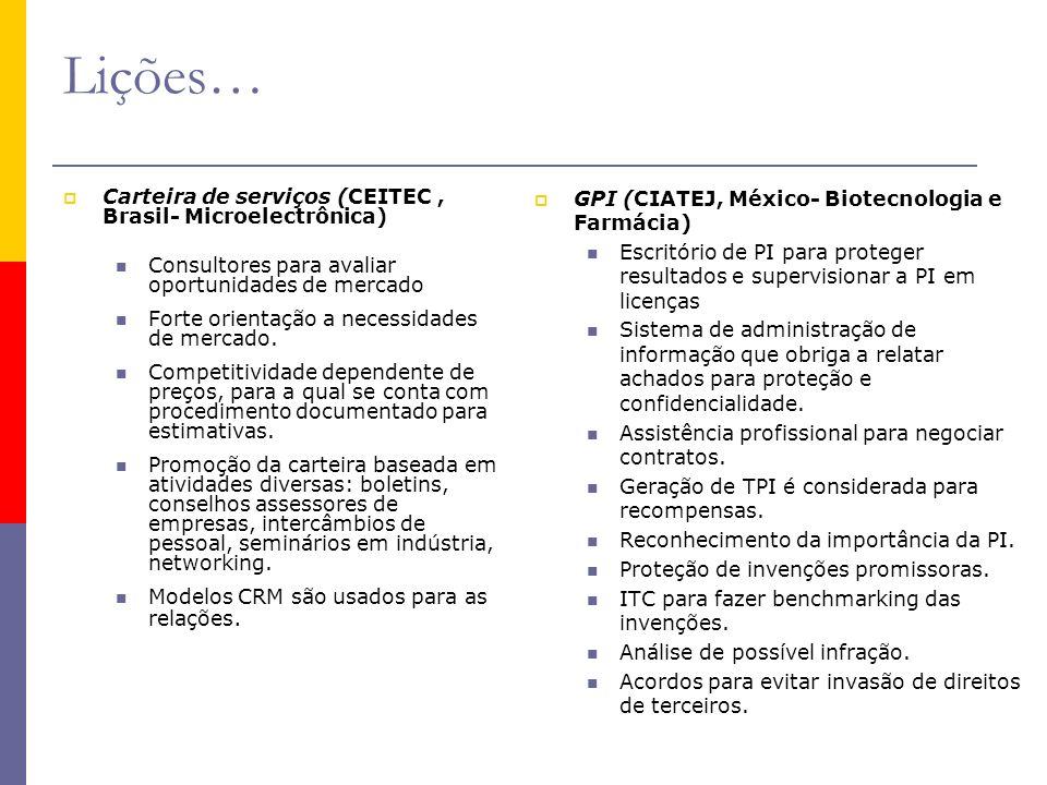 Lições… GPI (CIATEJ, México- Biotecnologia e Farmácia)