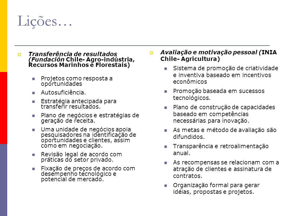Lições… Avaliação e motivação pessoal (INIA Chile- Agricultura)