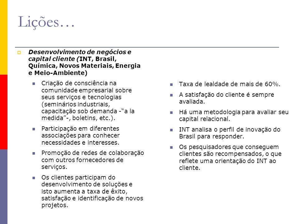 Lições…Desenvolvimento de negócios e capital cliente (INT, Brasil, Química, Novos Materiais, Energia e Meio-Ambiente)