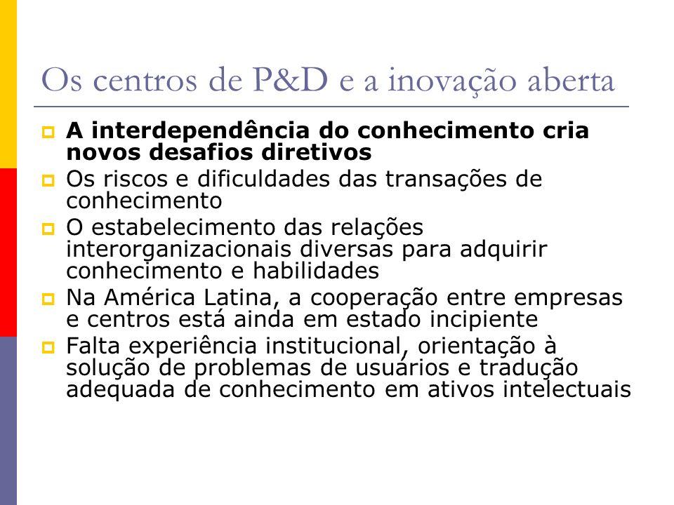 Os centros de P&D e a inovação aberta
