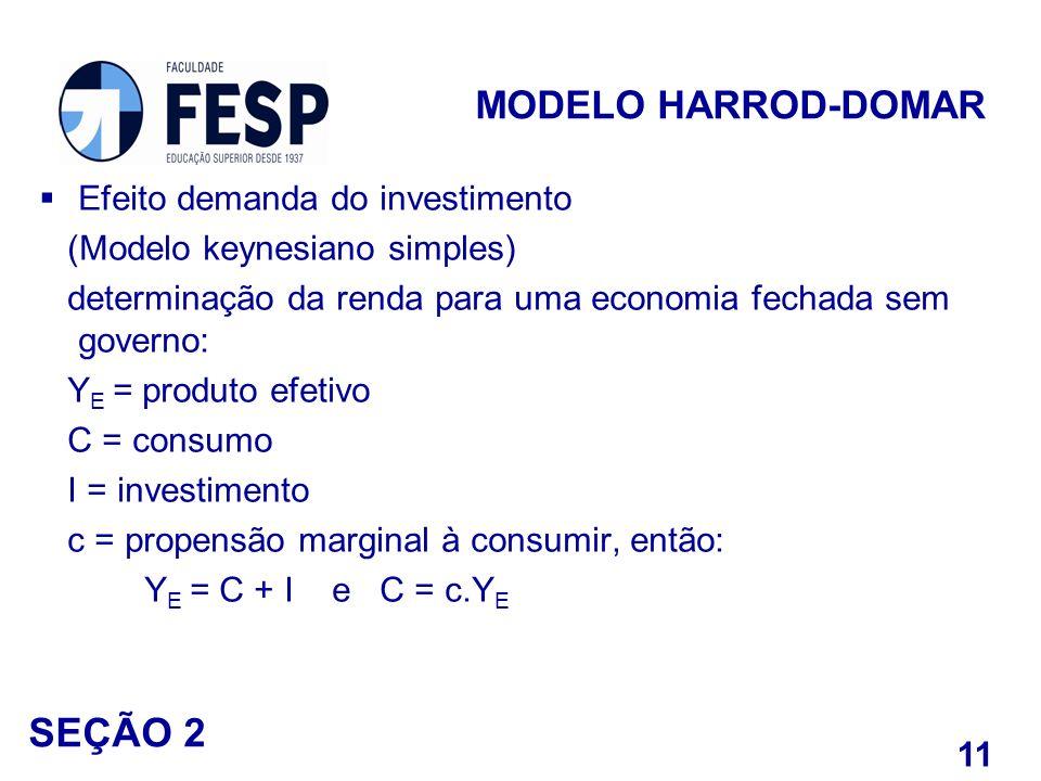 SEÇÃO 2 MODELO HARROD-DOMAR Efeito demanda do investimento