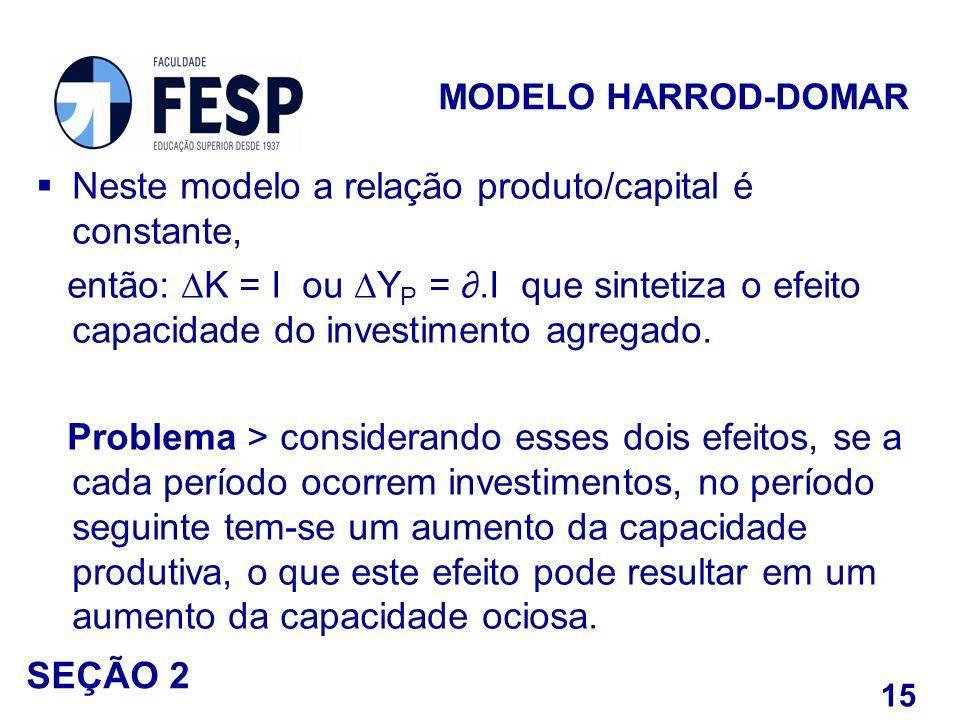 Neste modelo a relação produto/capital é constante,