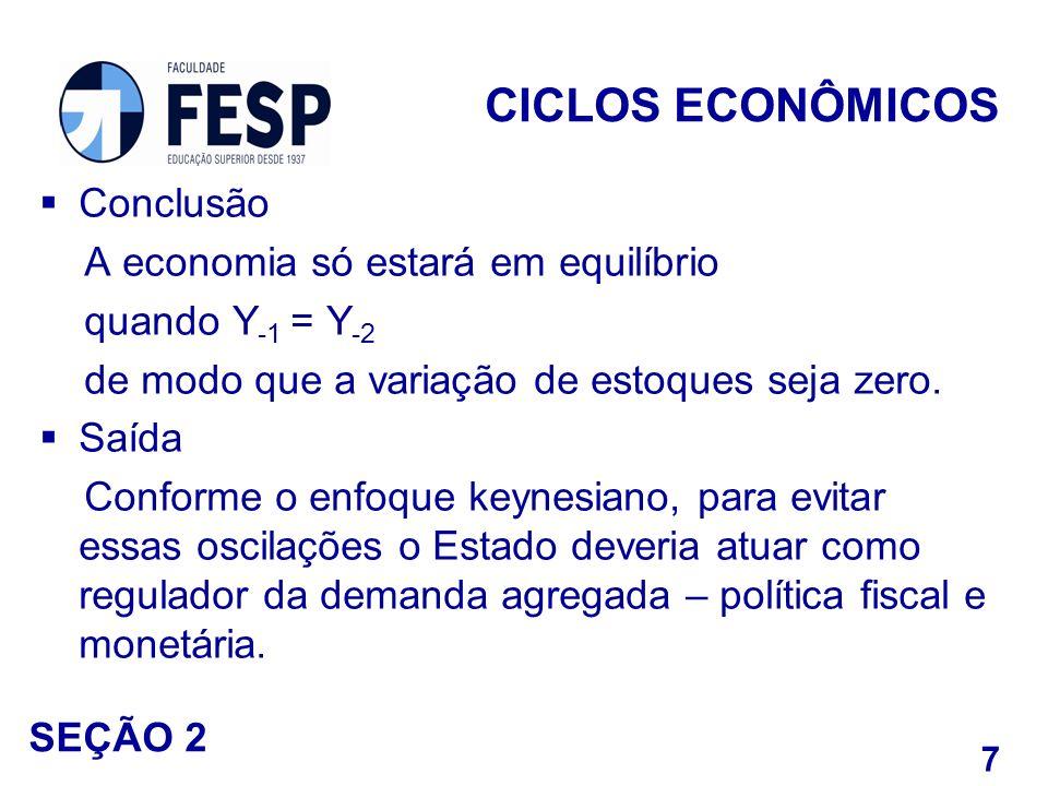 CICLOS ECONÔMICOS Conclusão A economia só estará em equilíbrio