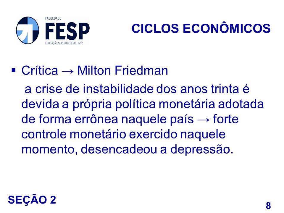 Crítica → Milton Friedman