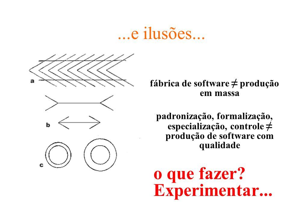 fábrica de software ≠ produção em massa