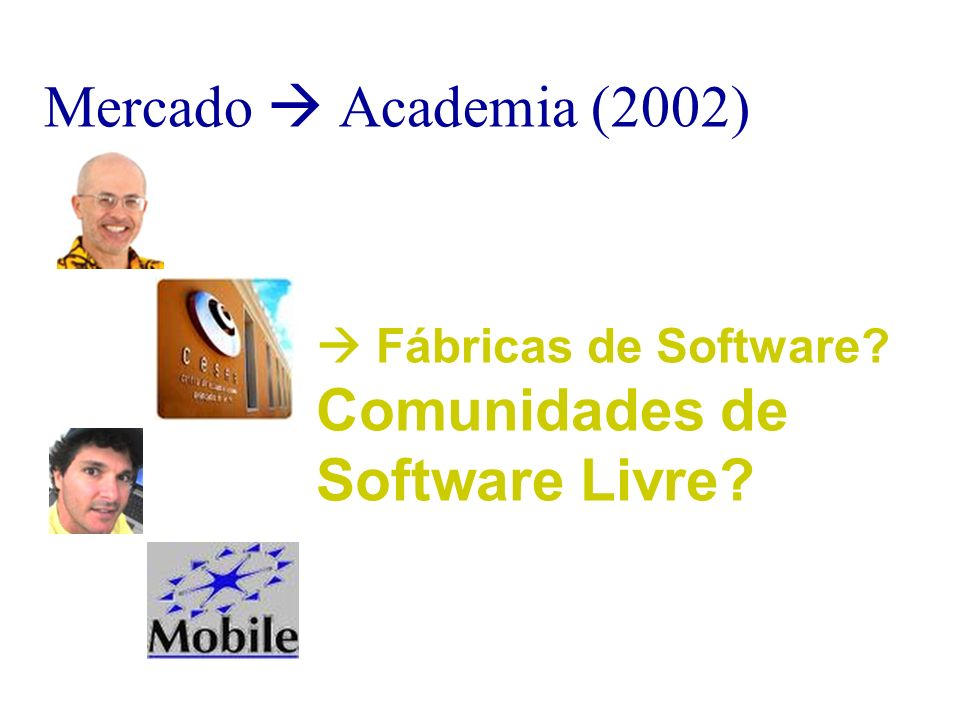 Mercado  Academia (2002)  Fábricas de Software Comunidades de Software Livre