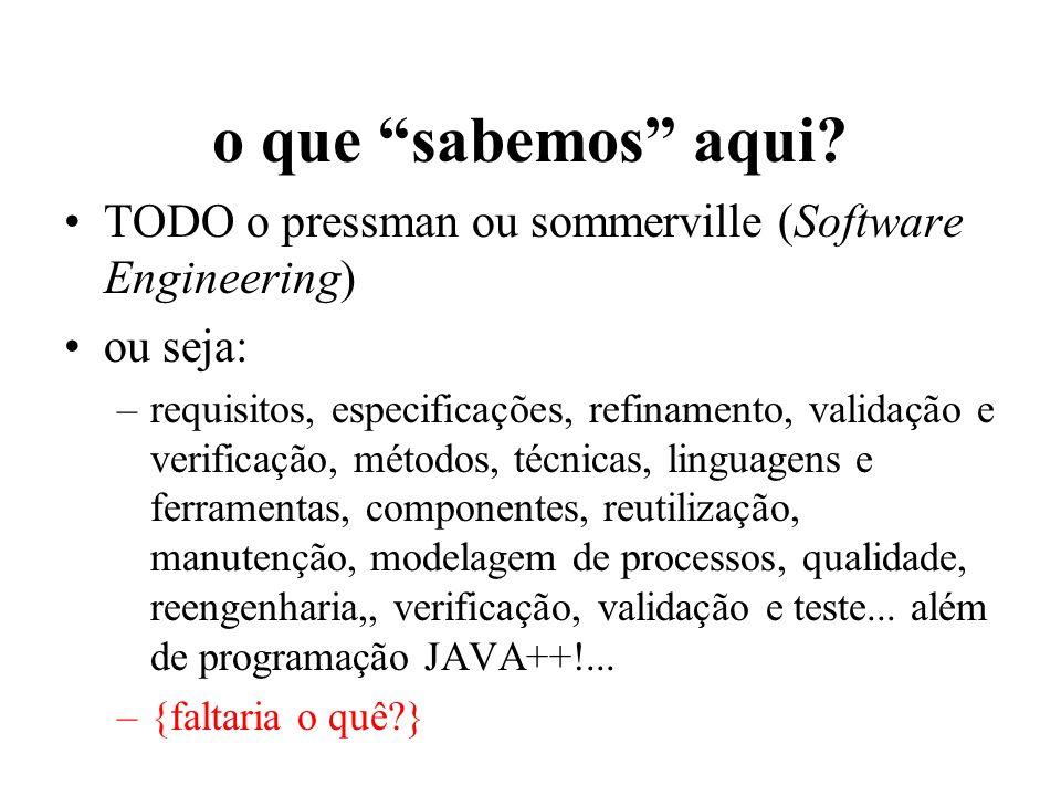 o que sabemos aqui TODO o pressman ou sommerville (Software Engineering) ou seja: