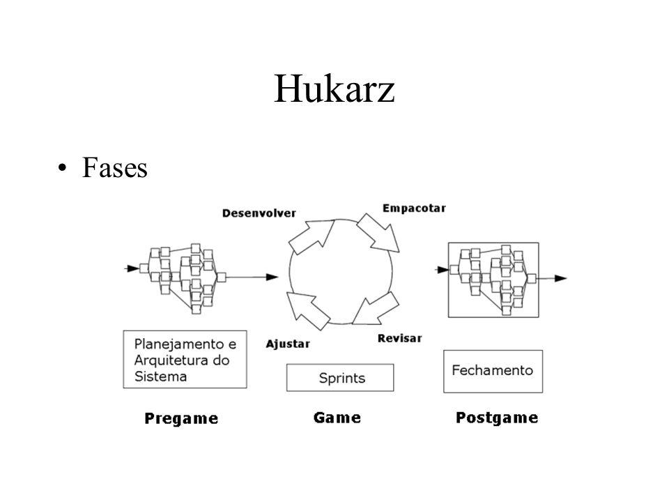 Hukarz Fases