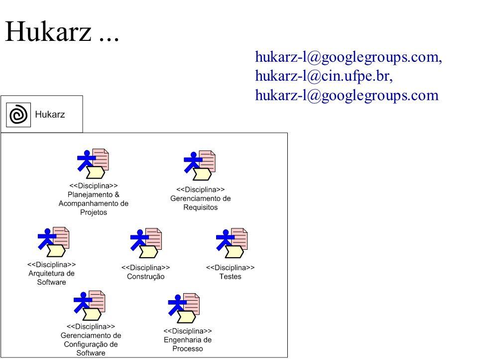 Hukarz ... hukarz-l@googlegroups.com, hukarz-l@cin.ufpe.br,