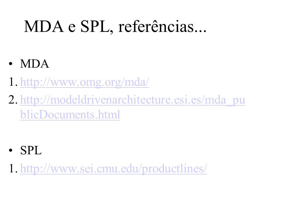 MDA e SPL, referências... MDA http://www.omg.org/mda/