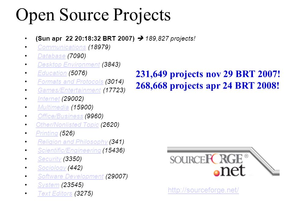 Open Source Projects 231,649 projects nov 29 BRT 2007!
