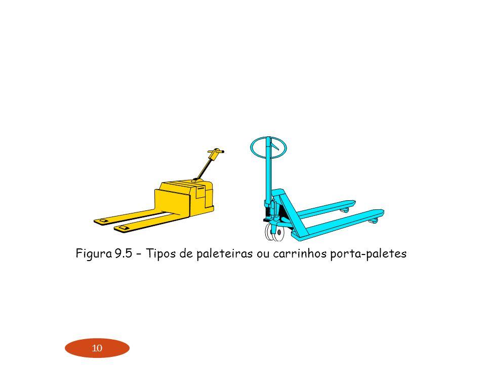 Figura 9.5 – Tipos de paleteiras ou carrinhos porta-paletes