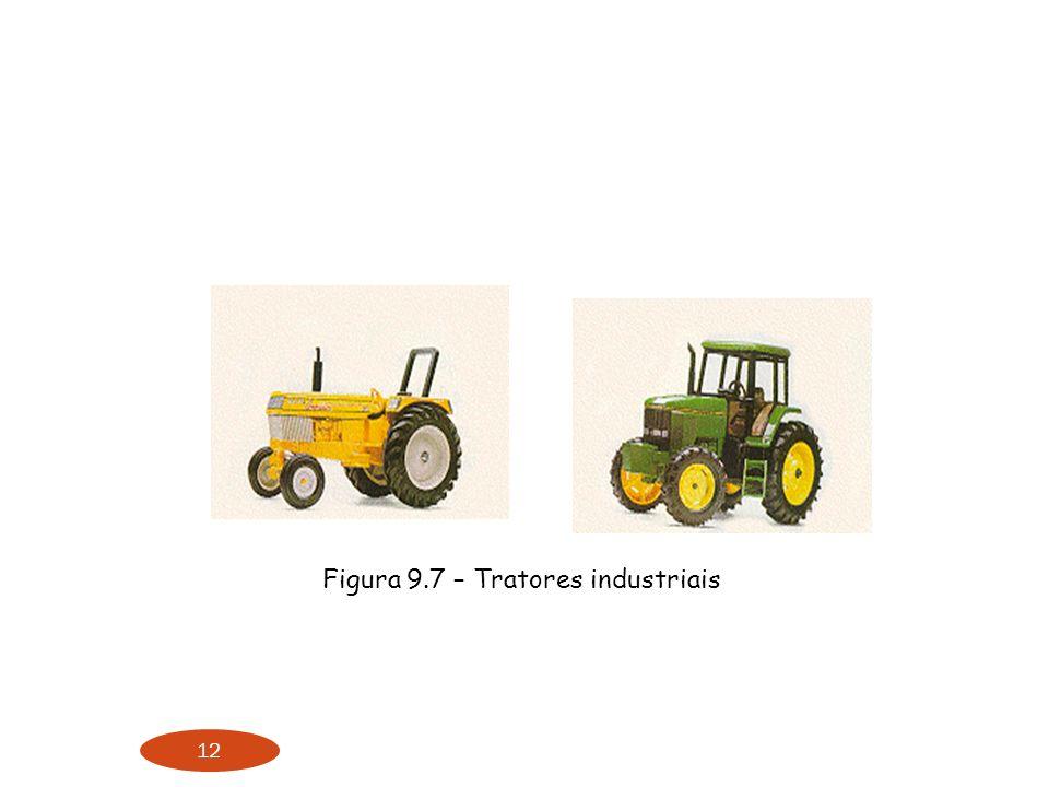 Figura 9.7 – Tratores industriais