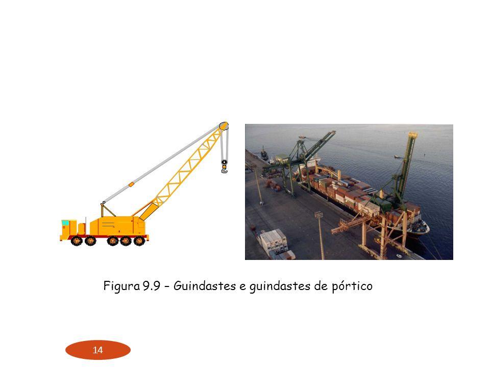 Figura 9.9 – Guindastes e guindastes de pórtico