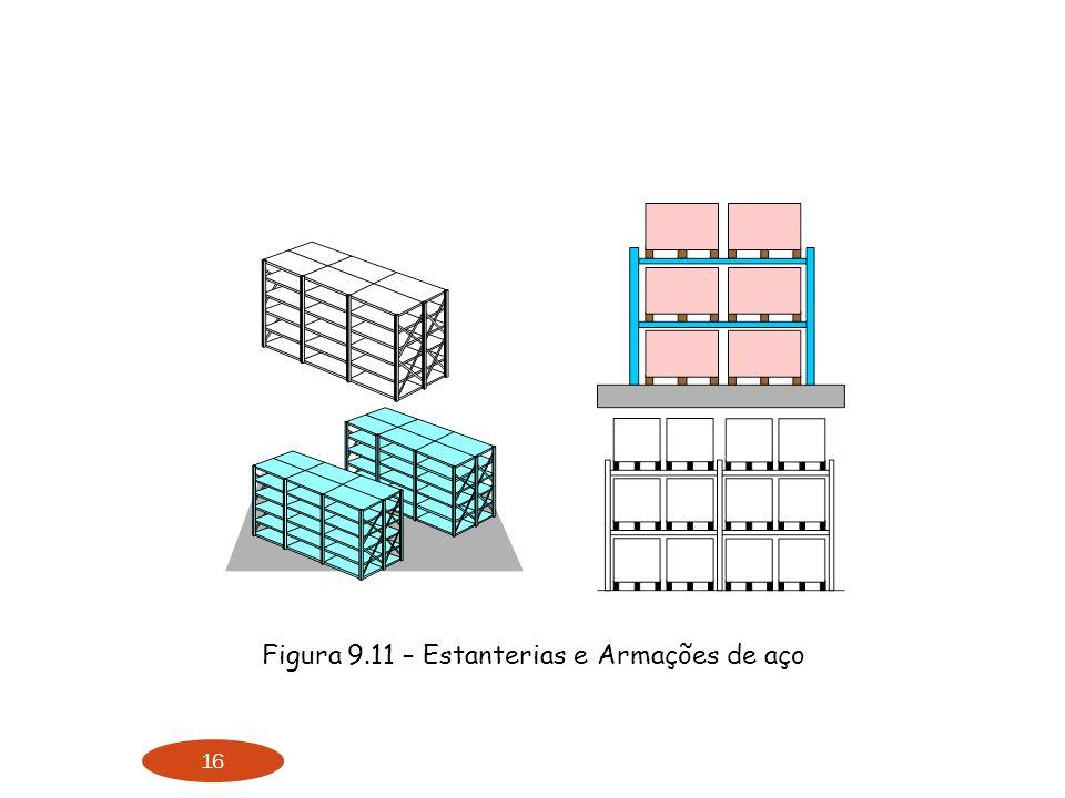 Figura 9.11 – Estanterias e Armações de aço