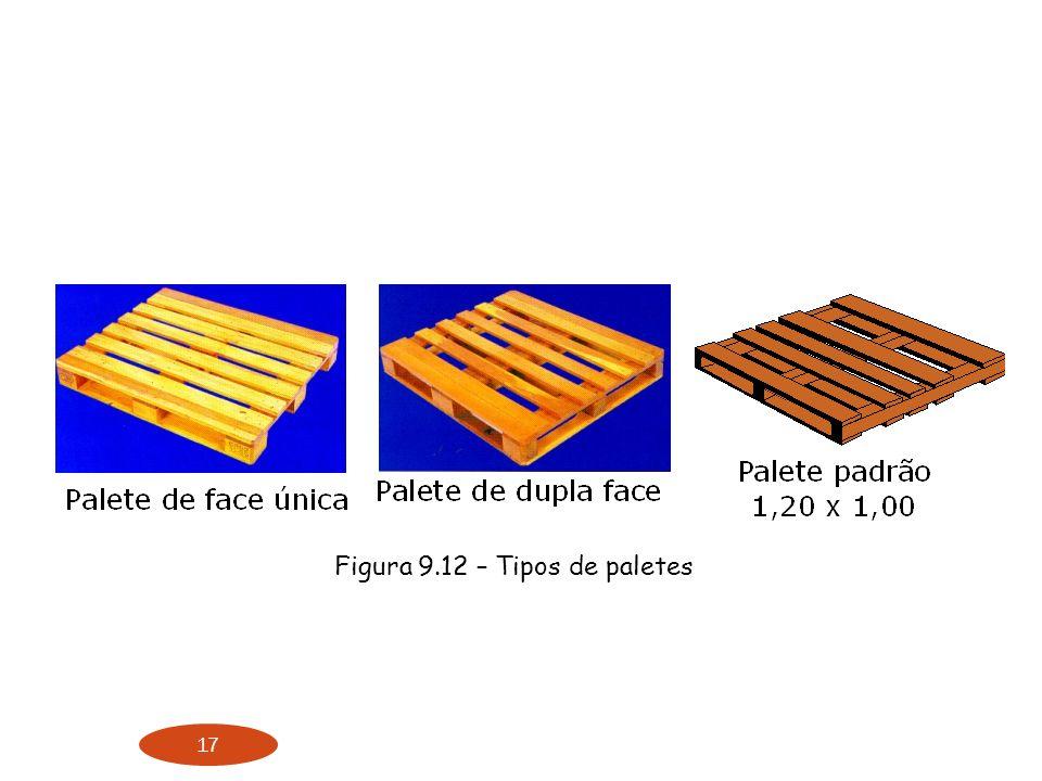 Figura 9.12 – Tipos de paletes