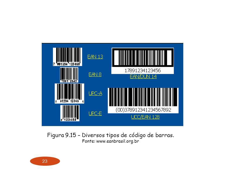 Figura 9.15 – Diversos tipos de código de barras.