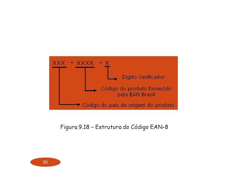 Figura 9.18 – Estrutura do Código EAN-8