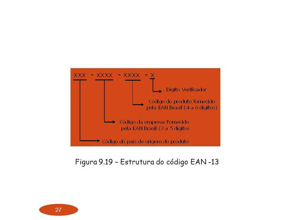Figura 9.19 – Estrutura do código EAN -13