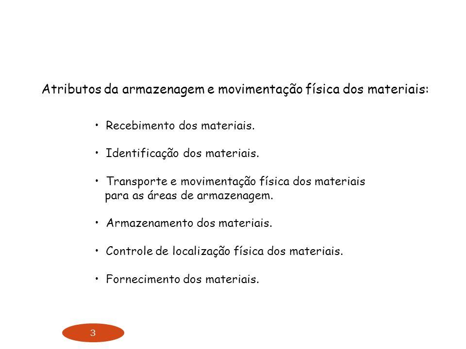 Atributos da armazenagem e movimentação física dos materiais: