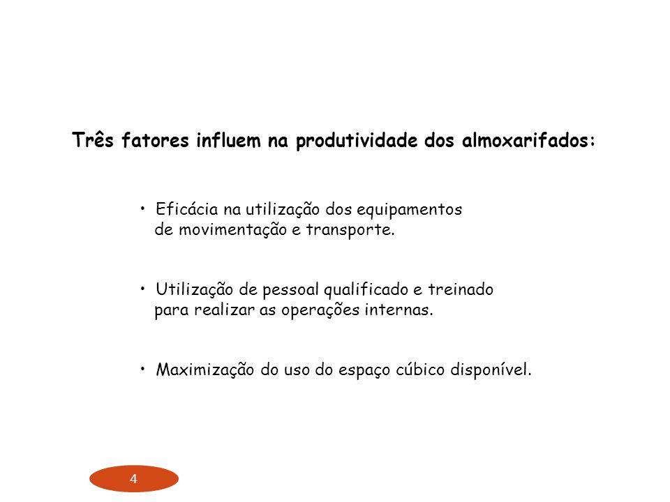Três fatores influem na produtividade dos almoxarifados: