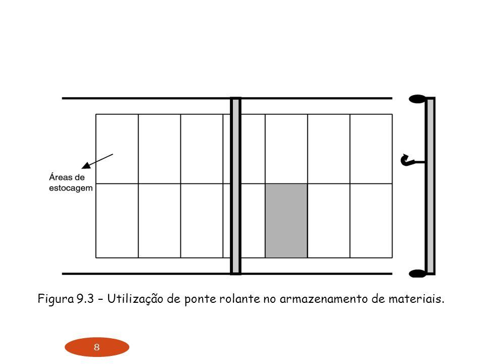Figura 9.3 – Utilização de ponte rolante no armazenamento de materiais.