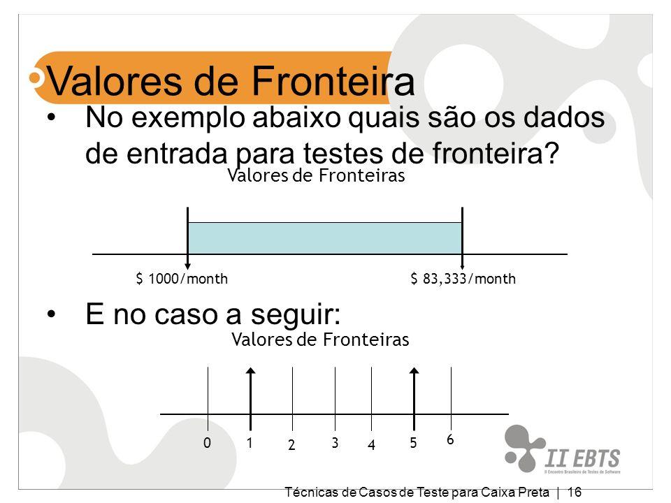 Valores de Fronteira No exemplo abaixo quais são os dados de entrada para testes de fronteira E no caso a seguir: