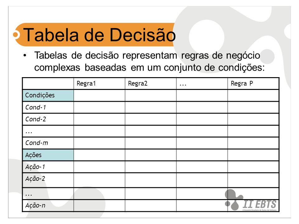 Tabela de Decisão Tabelas de decisão representam regras de negócio complexas baseadas em um conjunto de condições:
