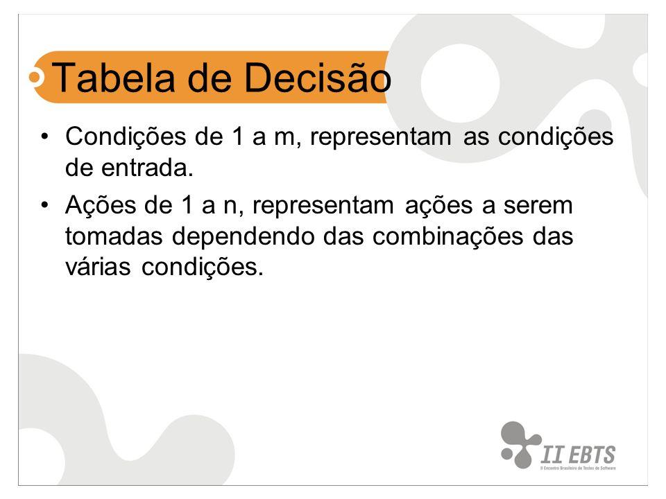 Tabela de Decisão Condições de 1 a m, representam as condições de entrada.
