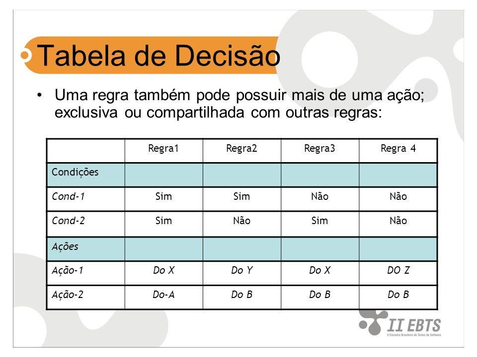Tabela de Decisão Uma regra também pode possuir mais de uma ação; exclusiva ou compartilhada com outras regras: