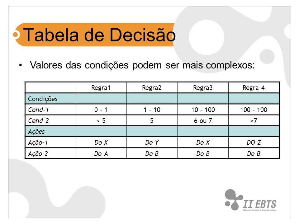 Tabela de Decisão Valores das condições podem ser mais complexos: